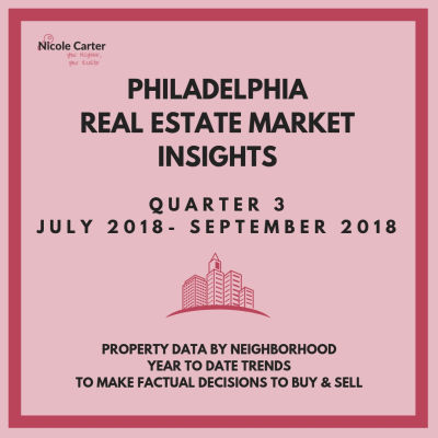 THIRD QUARTER 2018 TREND REPORT: PHILADELPHIA BUYING AND SELLING