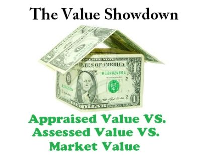 Assessed Value vs. Market Value? What has Better Value?