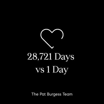 28,721 Days Vs 1 Day