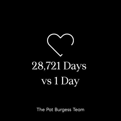 28,721 Days Vs 1 Day
