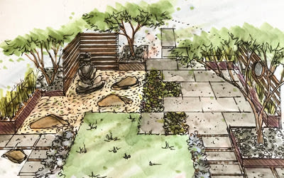 The Art of the Small Garden
