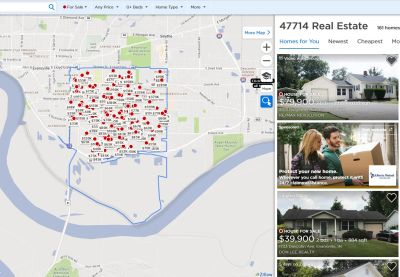 Should a buyer agent advertise on Zillow?