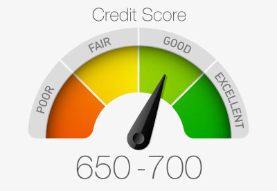 What is the minimum credit score for a mortgage?