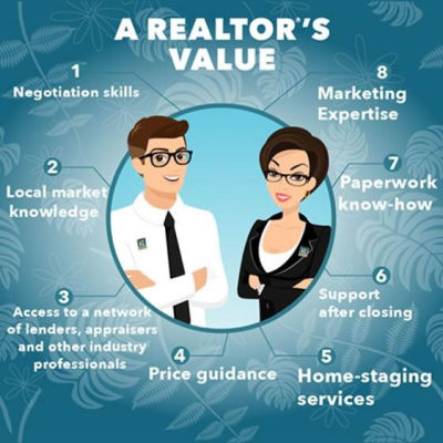 Thinking of Selling? Where to Start
