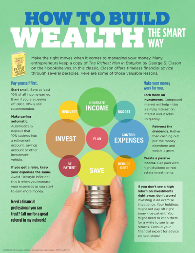 How to build wealth the smart way!