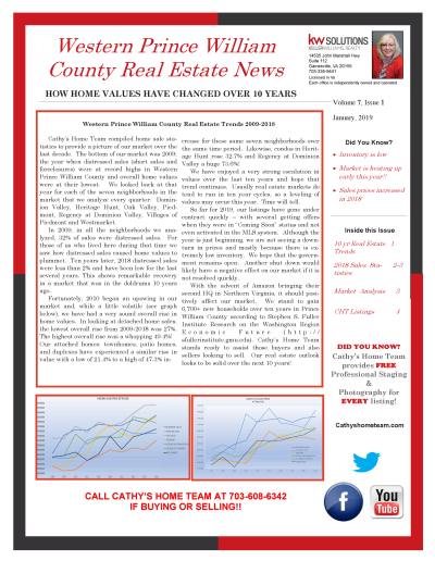 Western Prince William County Real Estate Trends 2009-2018