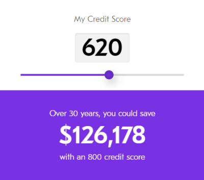 3 Interesting Ways To Boost Your Credit