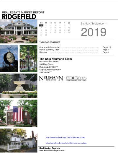 Real Market Report For September, 2019