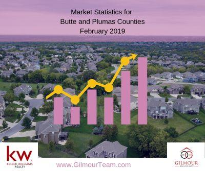 Market Statistics for February 2019