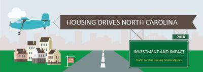 NC HOUSING FUND