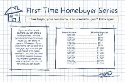 First Time Homebuyers part 1
