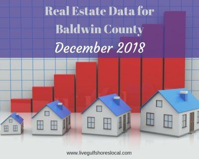 Baldwin County Real Estate Market Report – Dec 2018