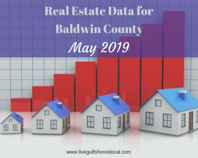 Baldwin County Market Report – May 2019