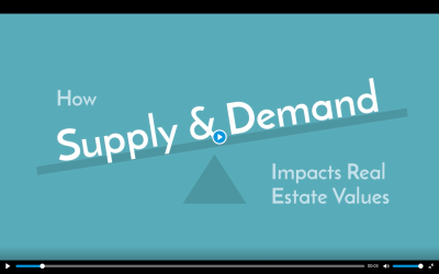 How Supply & Demand Affect Real Estate Values