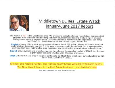 Middletown, DE  Real Estate Watch January-June 2017