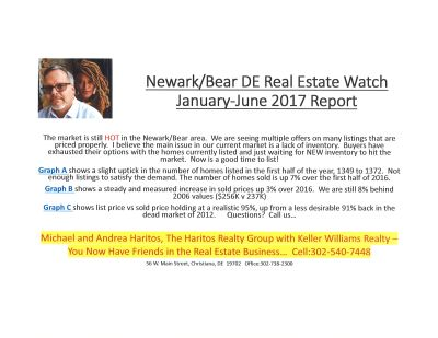 Newark/Bear DE Real Estate Watch January – June 2017