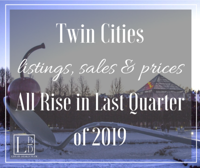 Twin Cities Listings, Sales, and Prices Rise in Last Quarter of 2019