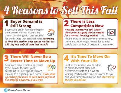 Thinking of Selling Your Home this Fall?