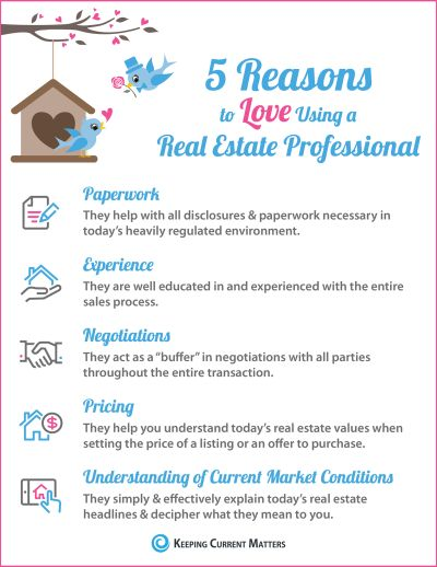 Your real estate agent works hard for you!