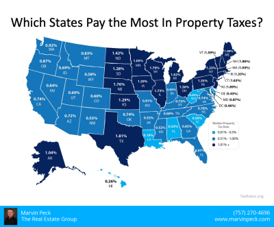 Real Estate Property Taxes and Your Payment