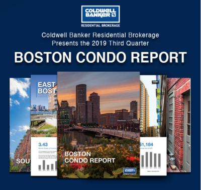 2019 Third quarter condo report