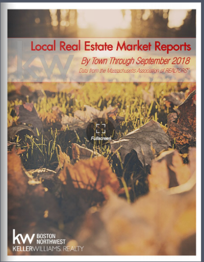 Local Real Estate Market Report for September 2018