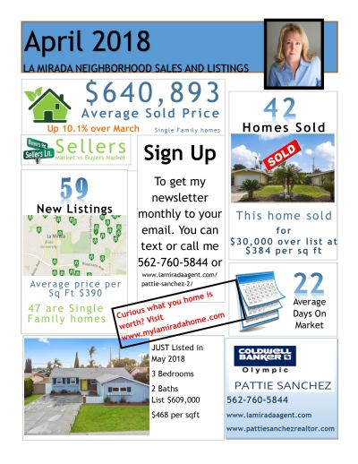 La Mirada housing report April 2018