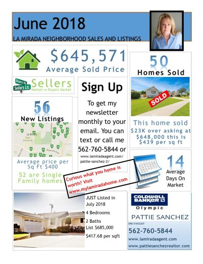 La Mirada housing report June 2018