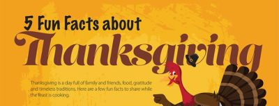 5 Fun Facts About Thanksgiving
