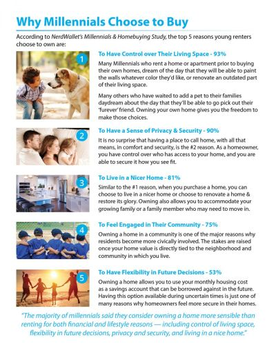 5 Reasons Why Millennials Buy a Home