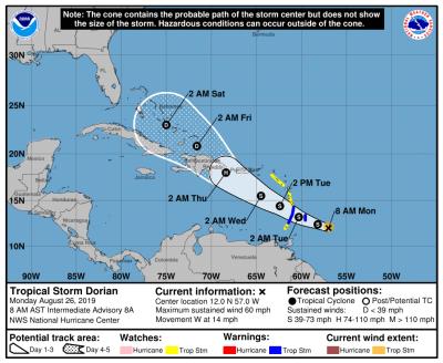 Tropical Atlantic Update – Tropical Storm Dorian