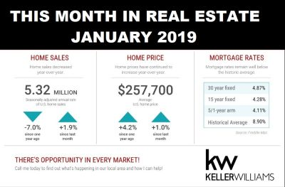 PSA: This month in Real Estate National January 2019
