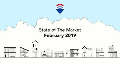 State of The New Hampshire Real Estate Market – Feb 2019
