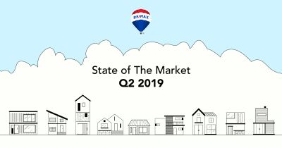 State of The New Hampshire Real Estate Market – Q2 2019