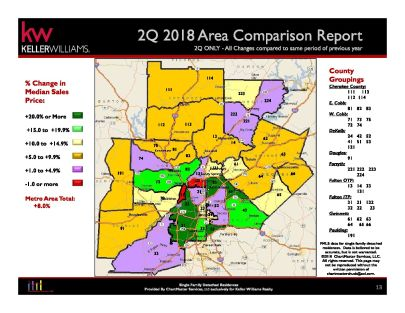 KW Trend Talk shows Metro Atlanta Sales Prices Up 8% from last year…