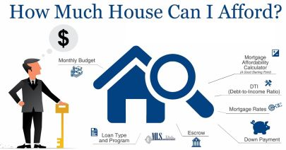 Deciding how much house you can afford