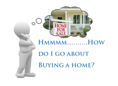 The Home-Buying Process