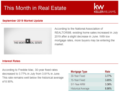 This Month in Real Estate for September 2019 from Beth Perez