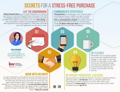 4 Secrets For a Stress Free Transaction