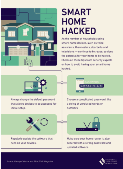 4 ways to prevent your smart home from being hacked