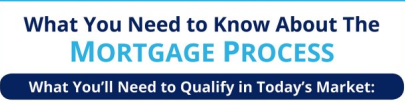 What you Need to Know about the Mortgage Process