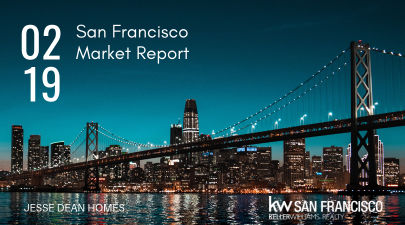 Real Estate Market Update: February 2019