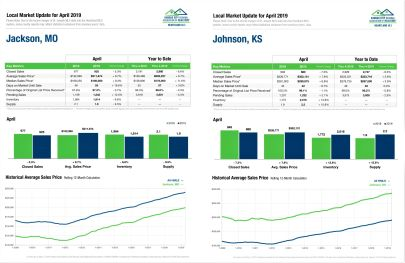 KC Metro APRIL '19 MARKET OVERVIEW from MLS