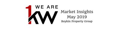 Market Insights: May 2019