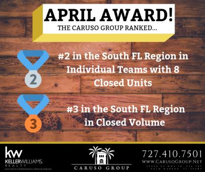 April Awards!