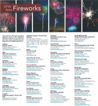 DFW Area Fireworks