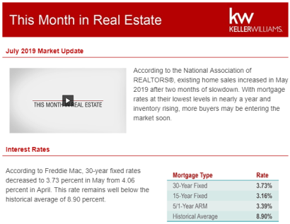 This Month in Real Estate for July 2019 by Beth Perez