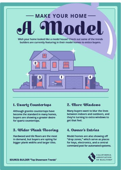 Make your home a Model
