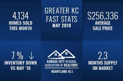May 2019 Kansas City Regional Real Estate Market Reports