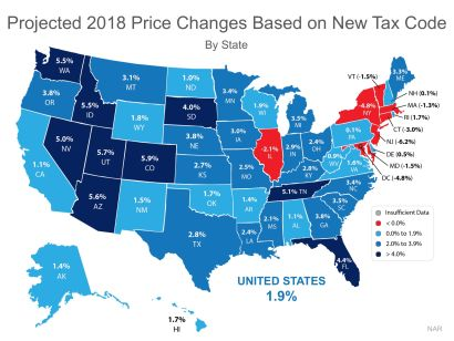 Impact of New Tax Laws